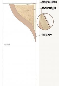 Двери Omis Cortex глухое гладкое 34мм белый silk matt